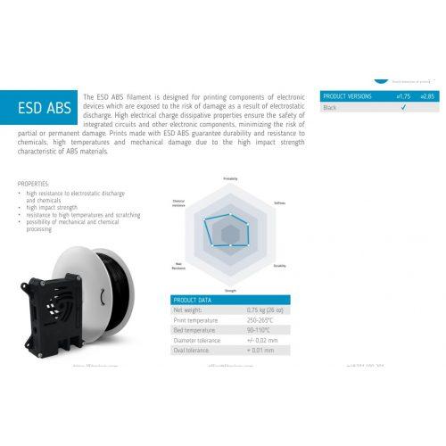 Fiberlogy: ABS ESD Black 0,85kg