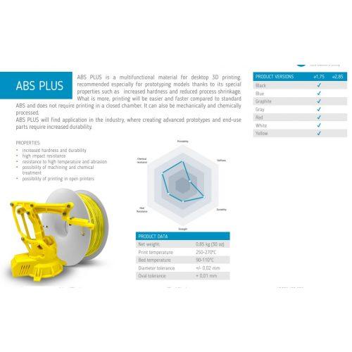 Fiberlogy: ABS-PLUS-BLACK 0,85kg