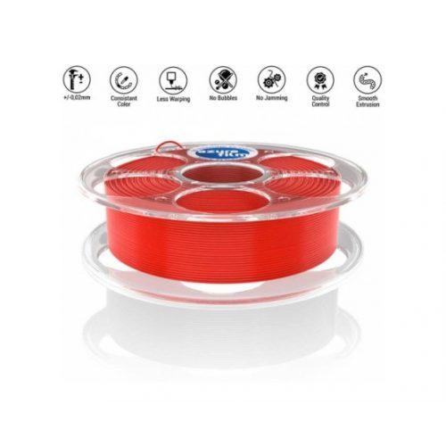 Azure: ASA - piros