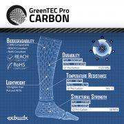 GreenTec pro - Carbon