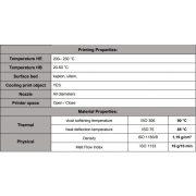 FilamentPM: PVA - 50dkg