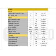 Treed: PC+ABS V0
